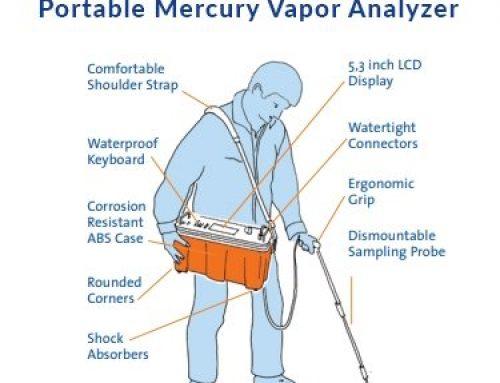 Mercury Contamination in Dental Offices after Amalgam Removal
